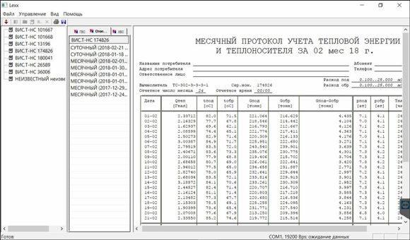 Отчетная ведомость теплосчетчика ВИСТ